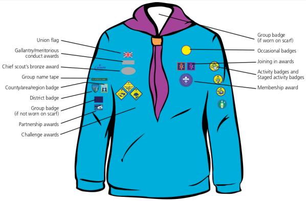 beaver_uniform