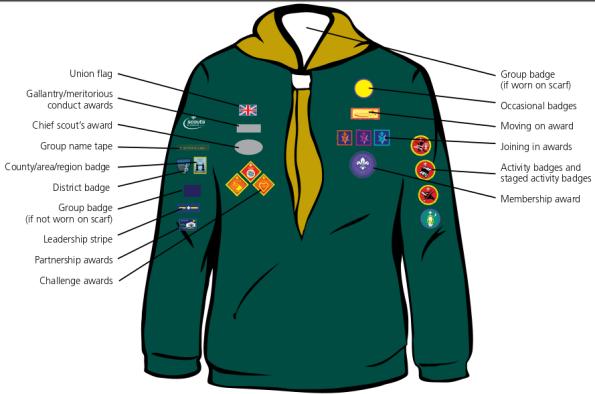 cubs_uniform